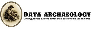 Data Archaeology Logo
