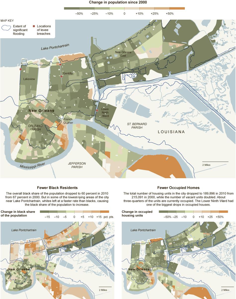 0204-nat-census