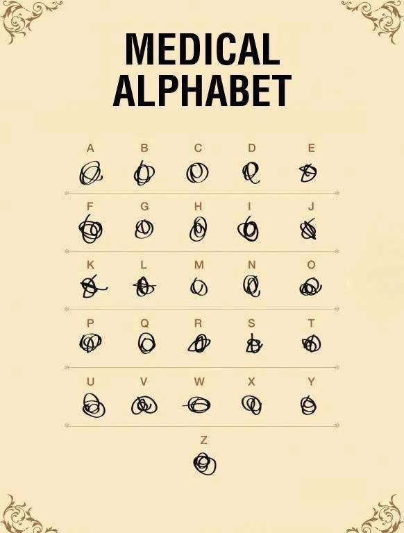 Medical Alphabet