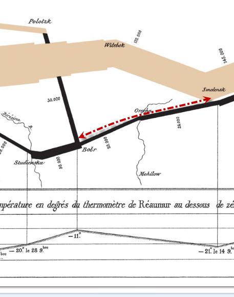 The Battle of Krasny