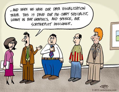DataViz Cartoon