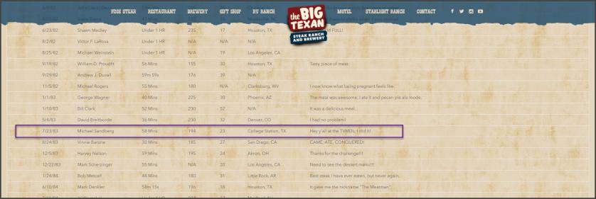 Big Texan - Steak Roster