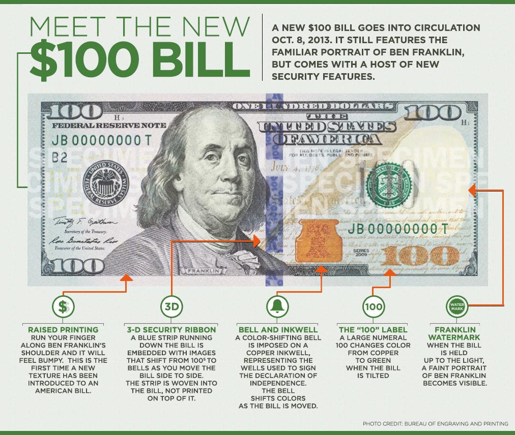 100 bill:
