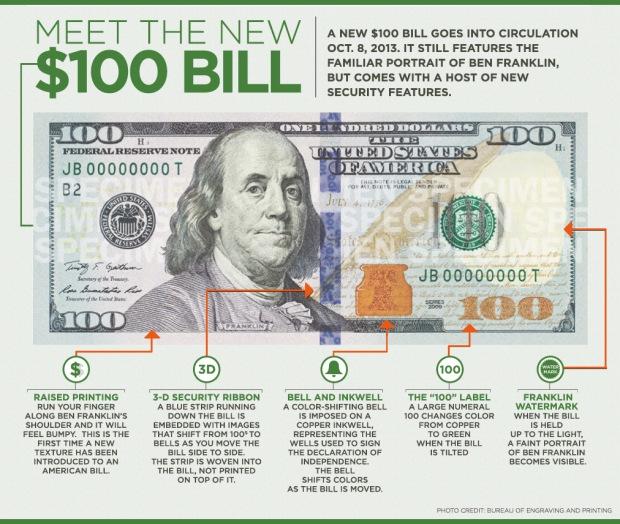 New 10000 Dollar Bill Infographic: Me...