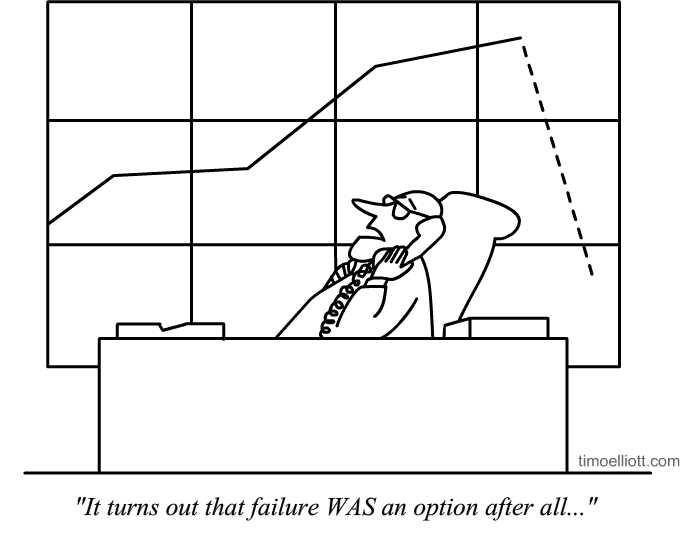 The Analytics of Failure