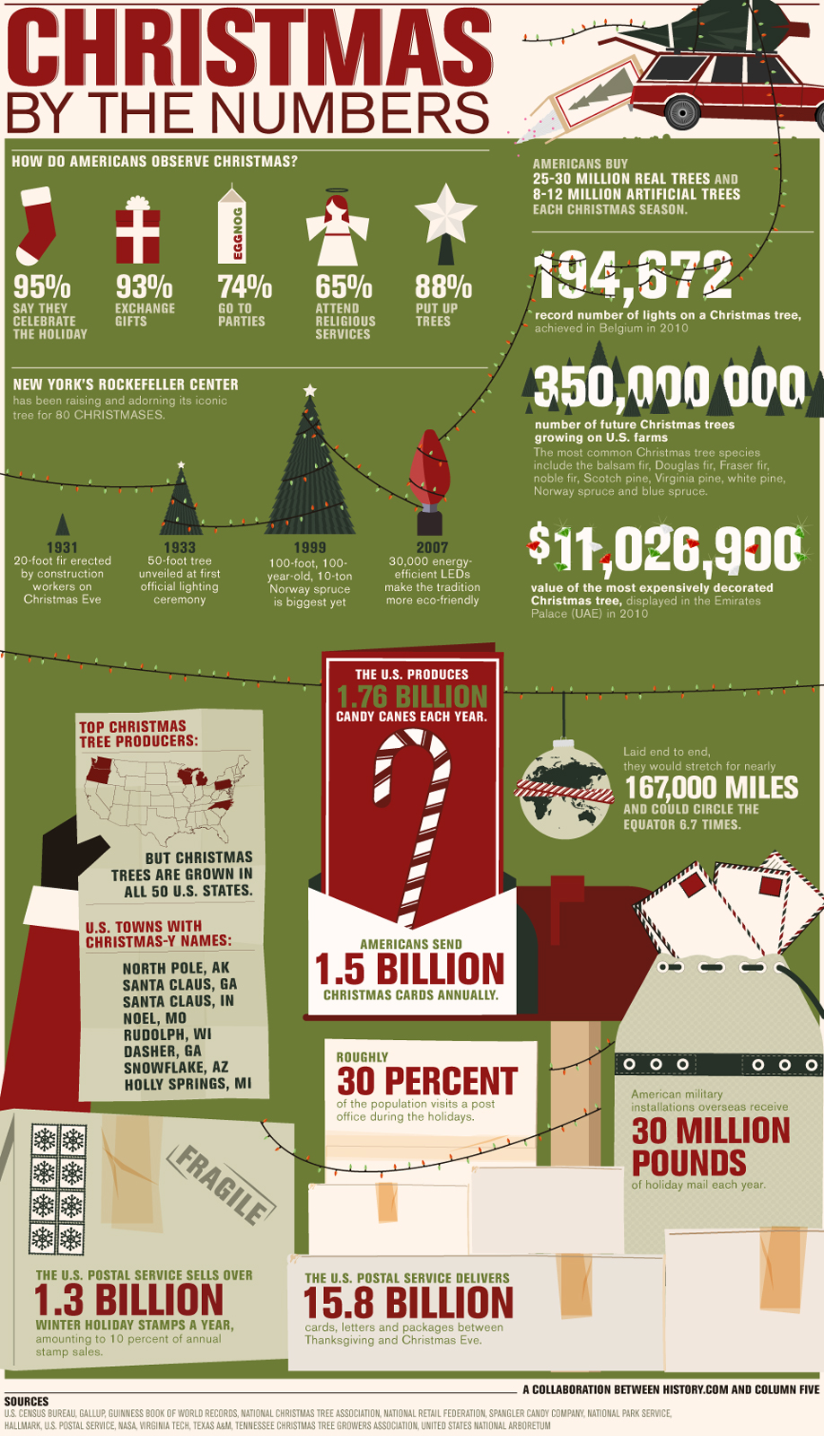 history-channel-infographic-christmas-by-the-numbers