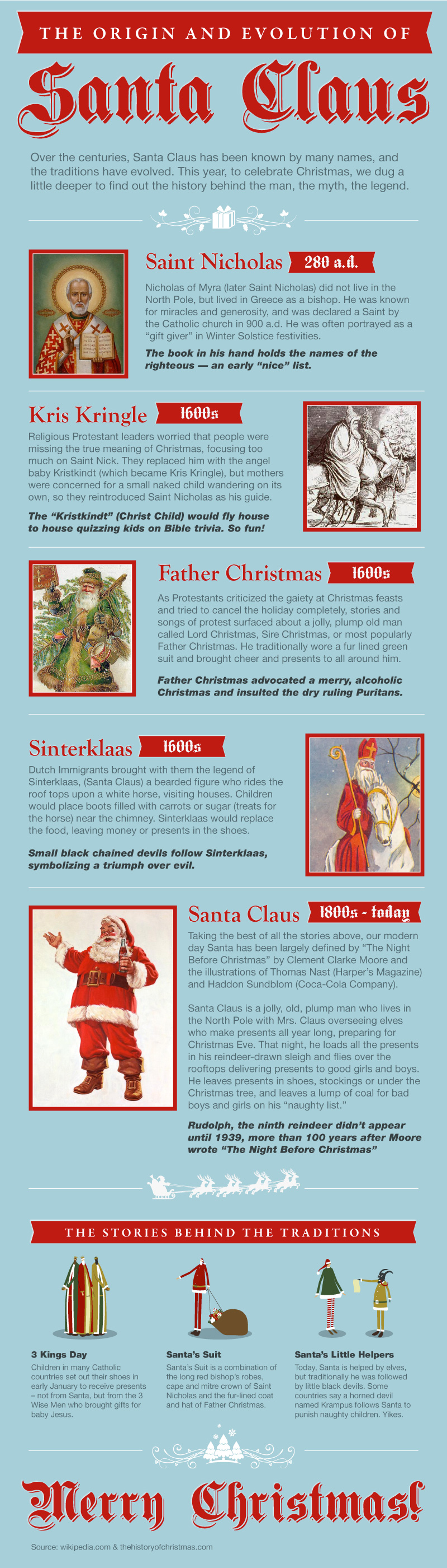 The Origin of Santa Claus