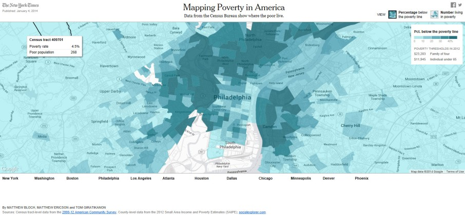 Mapping Poverty in America - 1