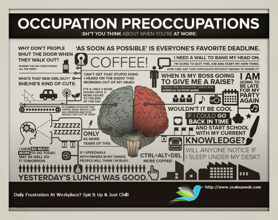 Occupation Preoccupations