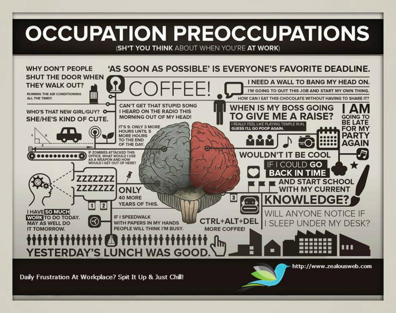 Occupation Preoccupations
