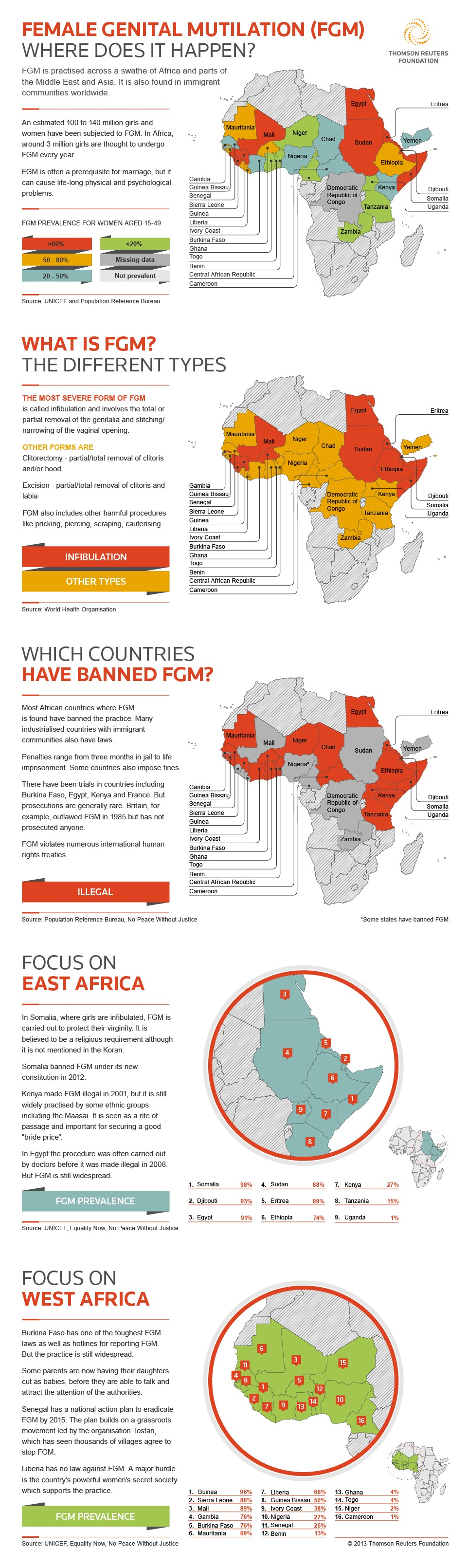 INFOGRAPHIC: Female genital mutilation (FGM) – Where does it happen?