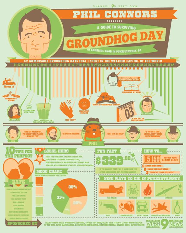 Groundhogs_Day_Bill_Murray