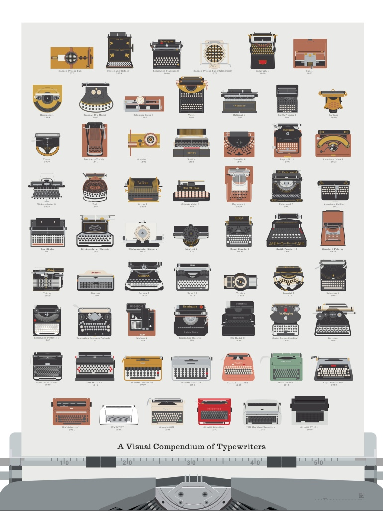 100 Years of Typewriters