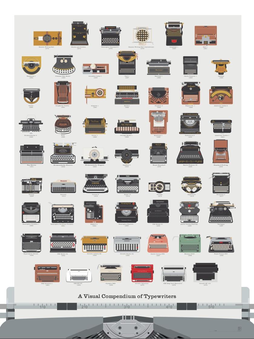 100 Years of Typewriters
