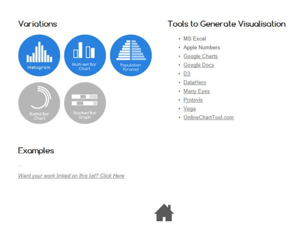 dataviz catalogue 3