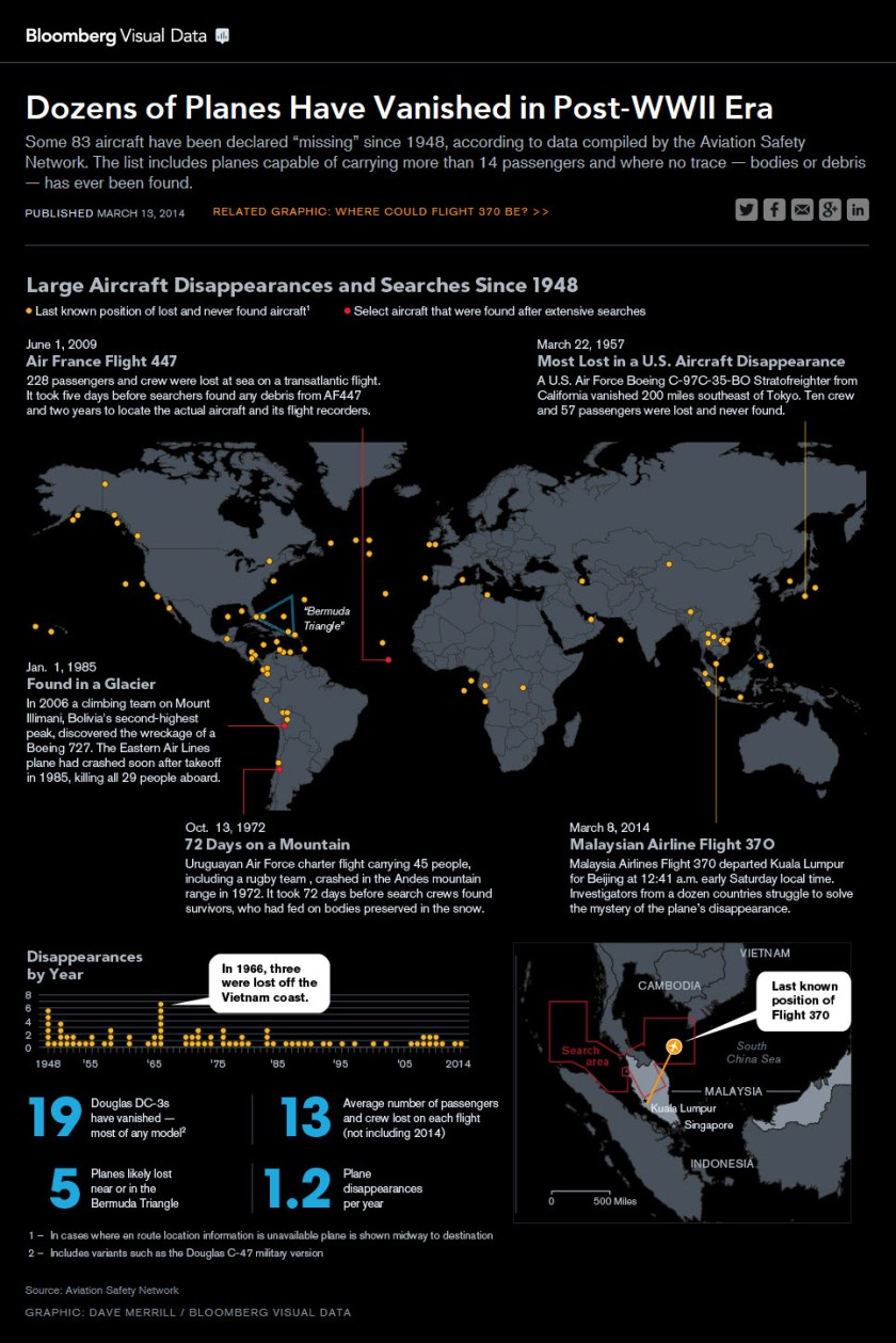 Dozens of Planes Have Vanished Infographic