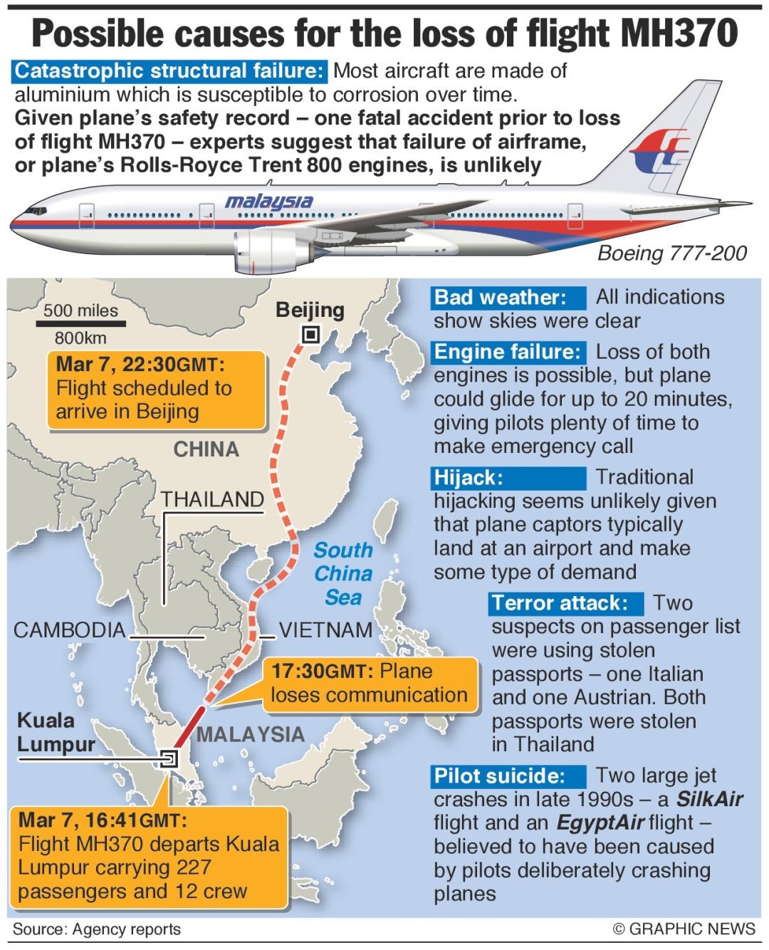 flight-mh370