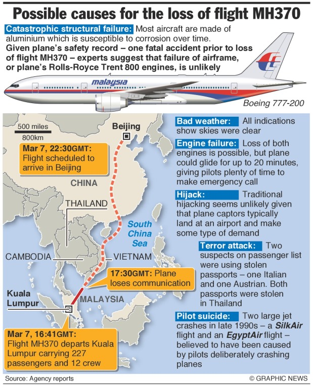 flight-mh370