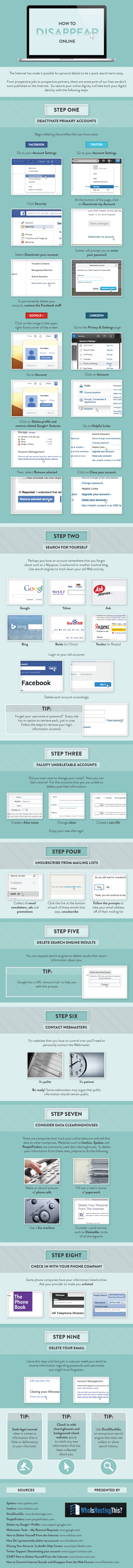 How to Disappear Online Infographic