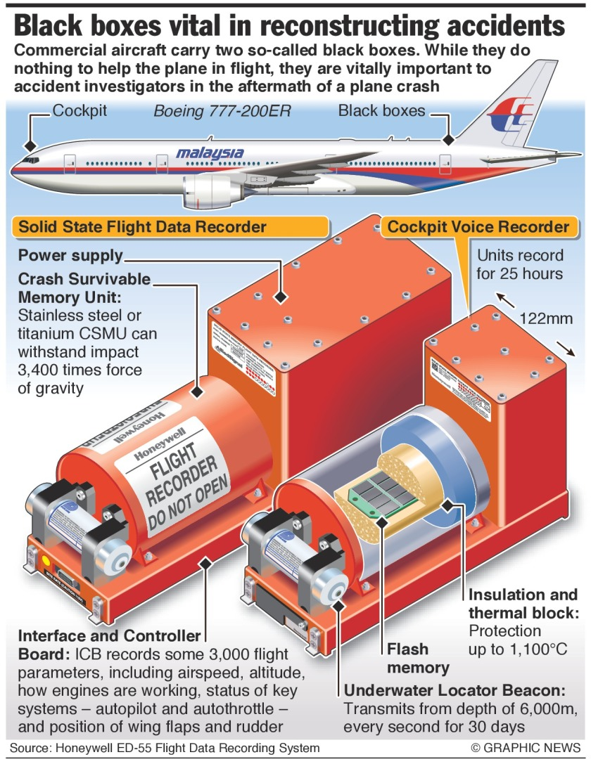 mh370-black-boxes