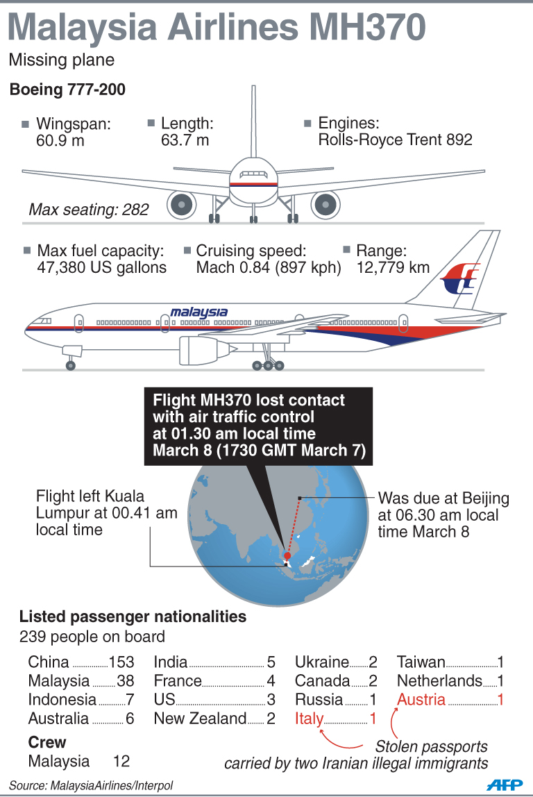 mh370-quick-facts-data