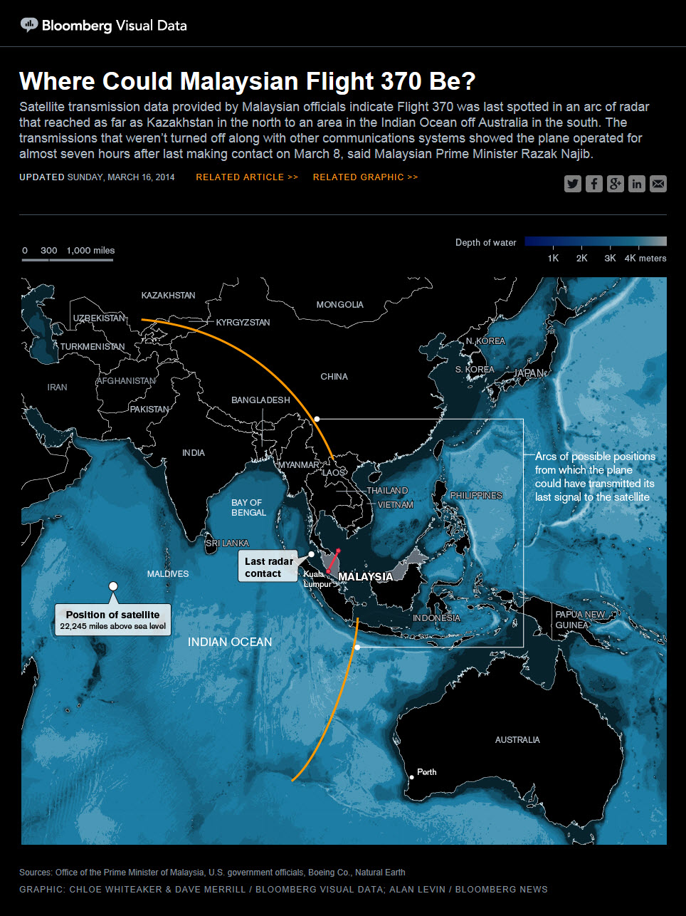 Where Could Malaysian Flight 370 Be Infographic