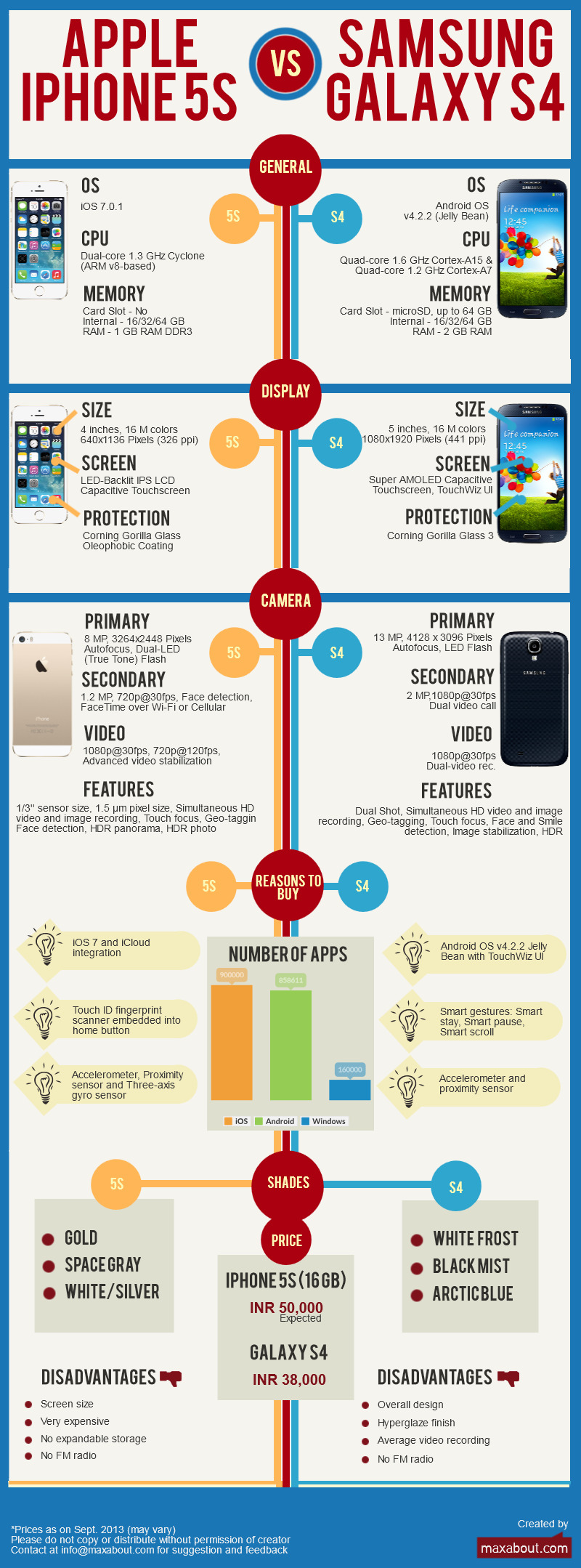 Iphone-5s-vs-Samsung-s41