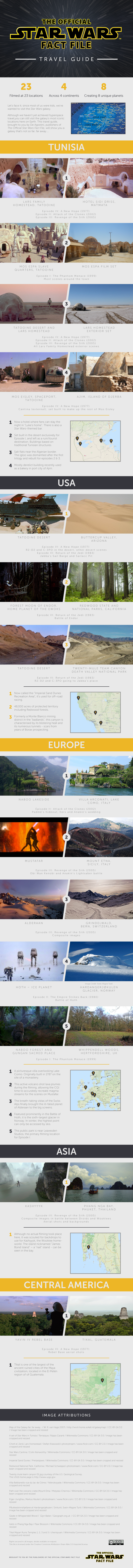 Star-Wars-Travel-Guide