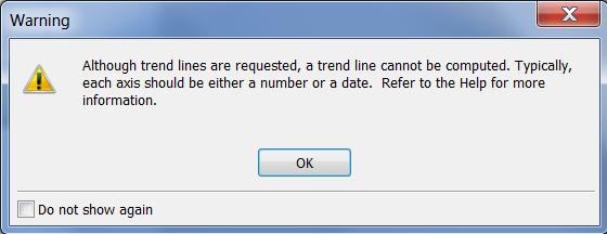 Trend Lines Error Message Panel