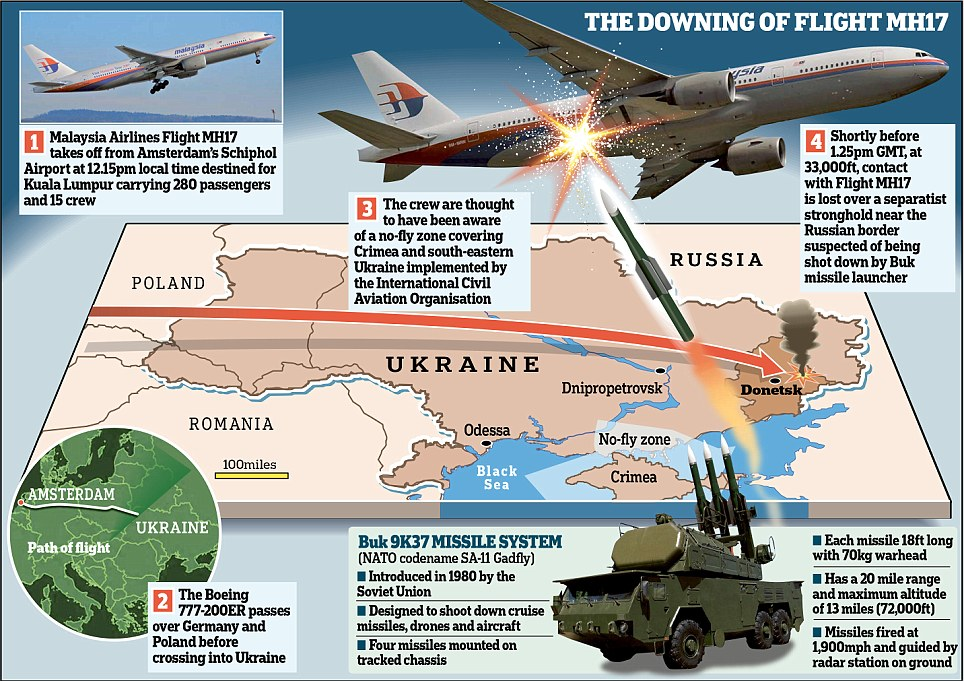 infographic-map-flight-mh17