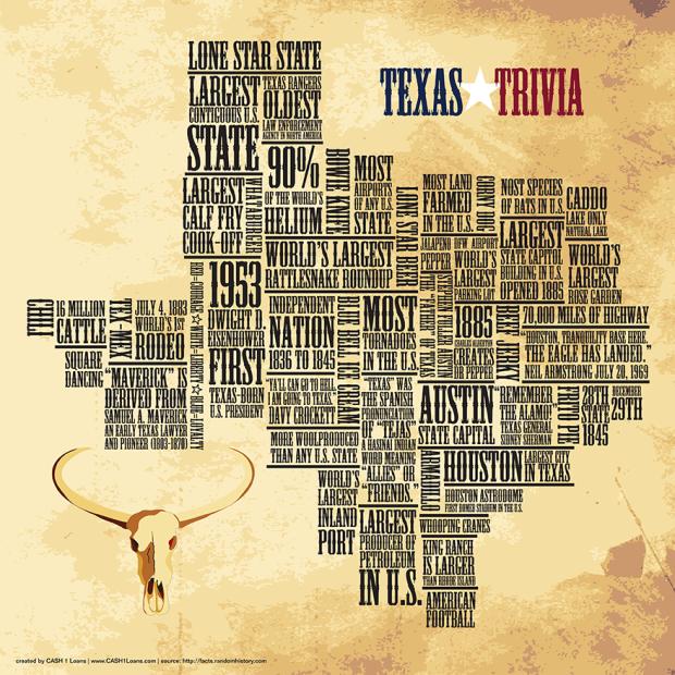 Texas Triva Infographic