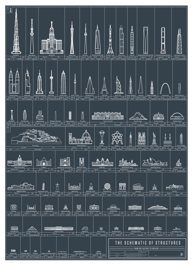3036227-inline-i-1-mankinds-architectural-achievements-since-prehistory-visualized