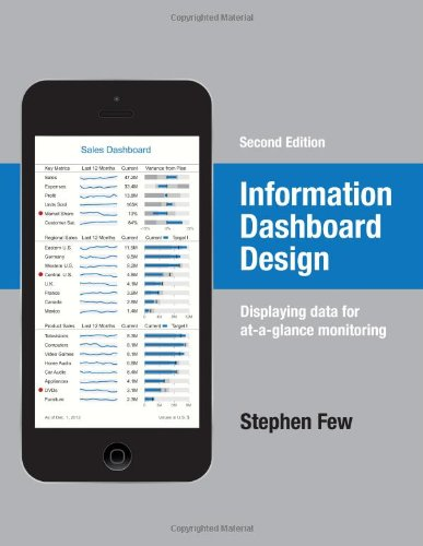 Information Dashboard Design Stephen Few Pdf