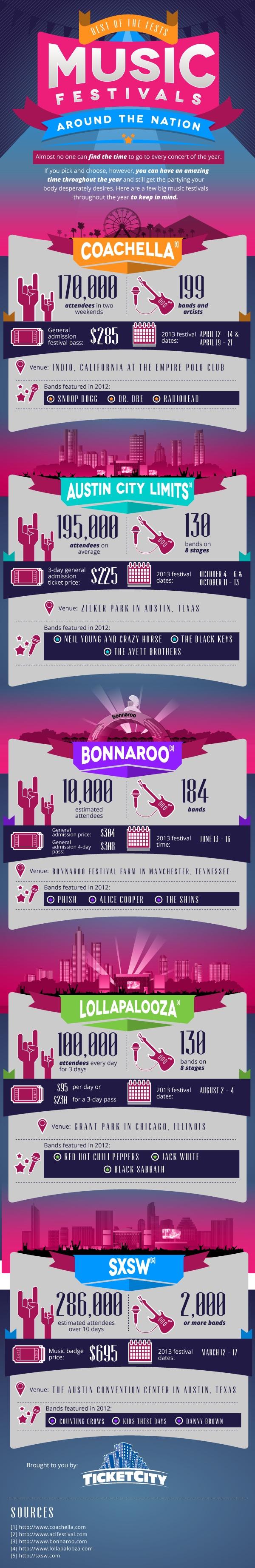 Best of the Music Festivals