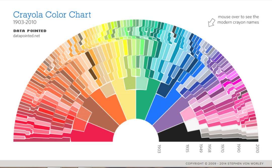Crayola Color Chart