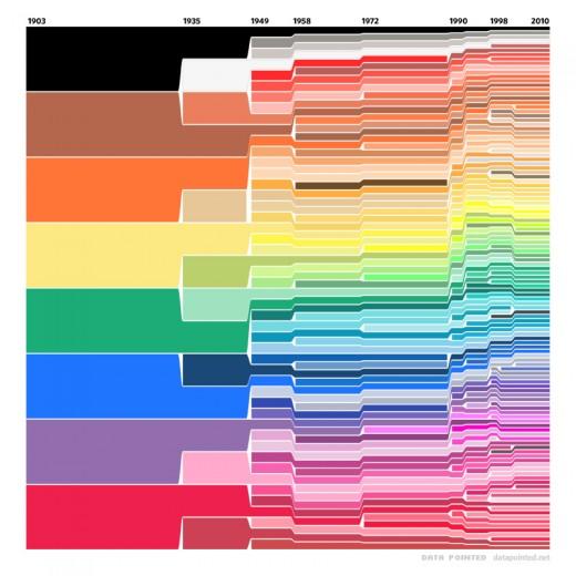 crayola_crayon_color_chart-520x520