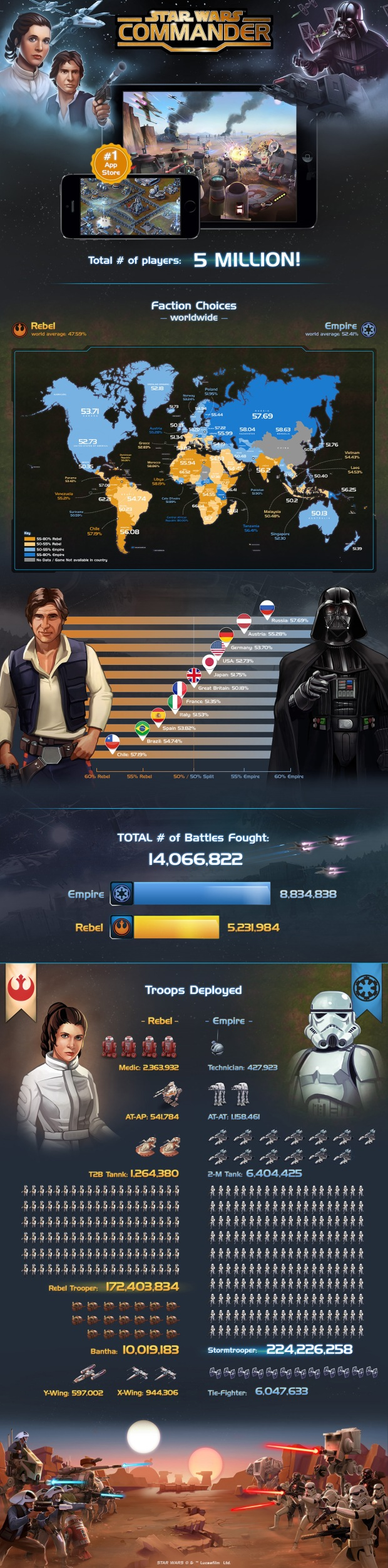 Star-Wars-Commander-infographic