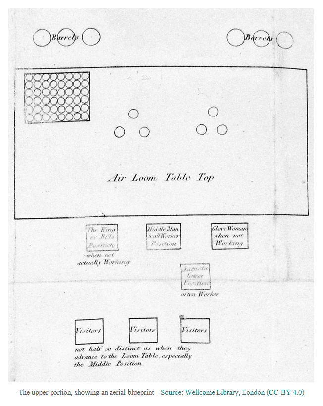 Air Loom Blueprint