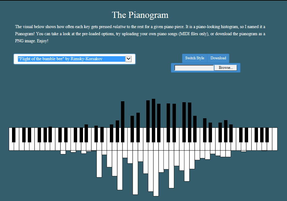 Pianogram - Flight of the Bumble Bee