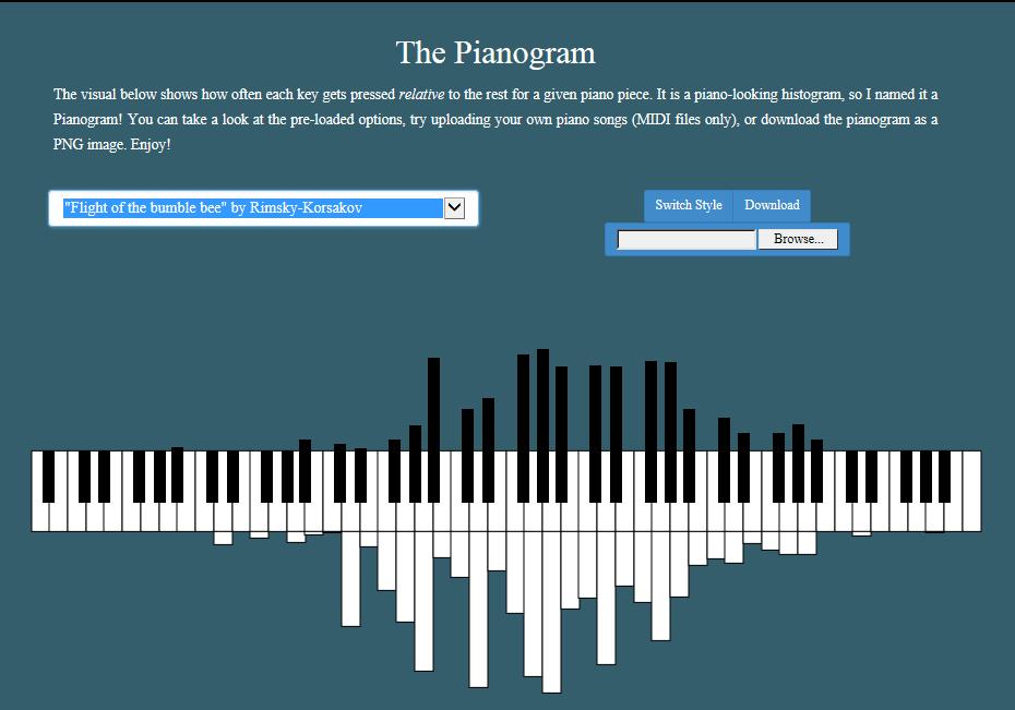 Pianogram - Flight of the Bumble Bee