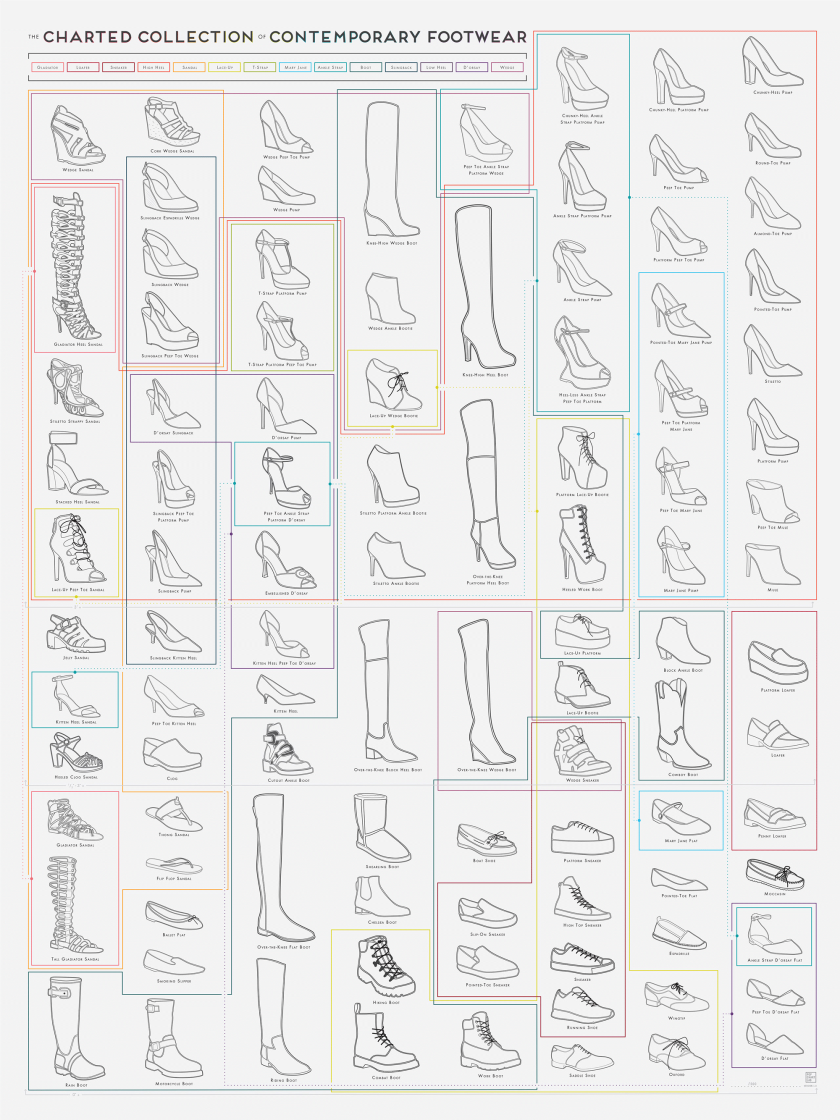 3035207-inline-i-1-an-illustrated-guide-to-the-galaxy-of-womens-footwear