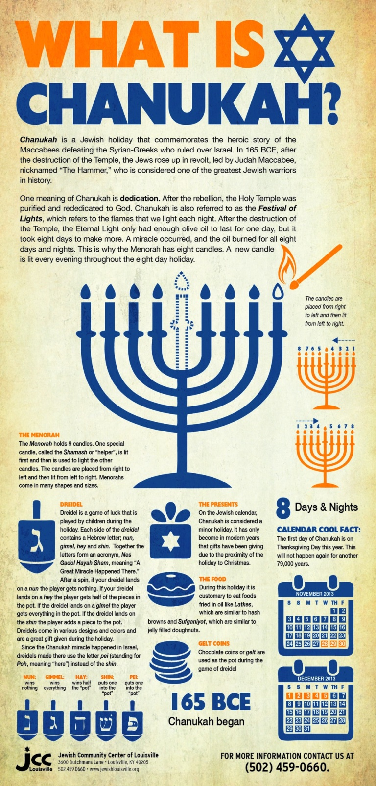chanukah_infographic_17x36_110613