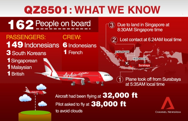qz8501-infographic-data