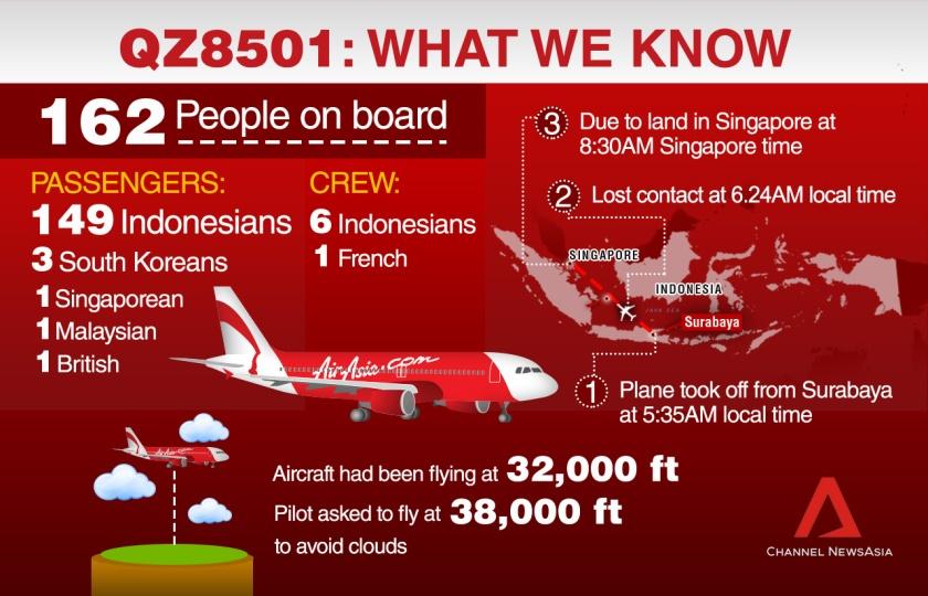 qz8501-infographic-data