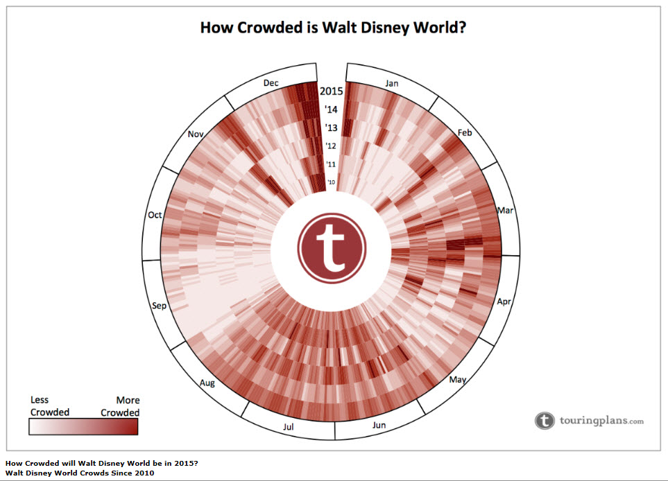 Walt Disney World Crowd Calendar 2010-2015