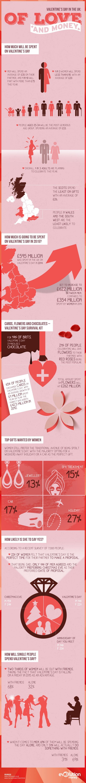 Evolution_Valentines_infographic-640x5806