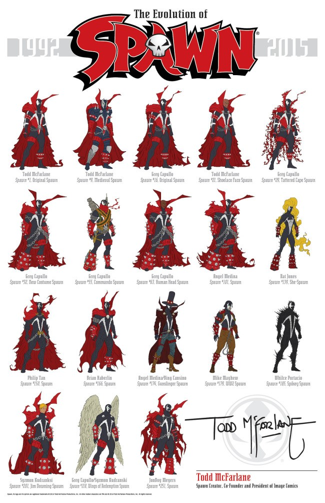 The Evolution of Spawn