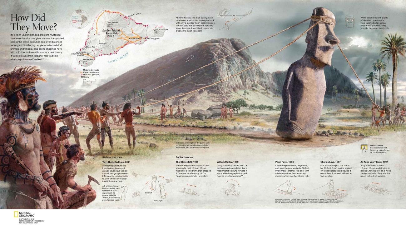 Easter-Island-high-resolution-crdirs-copy1