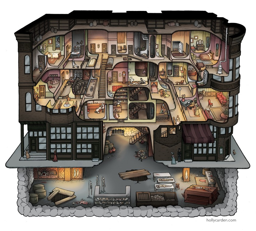 H. H. Holmes Murder Castle