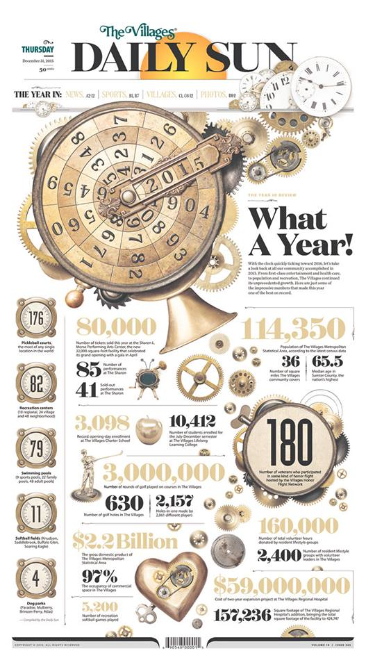 Happy New Year 2016 Infographic